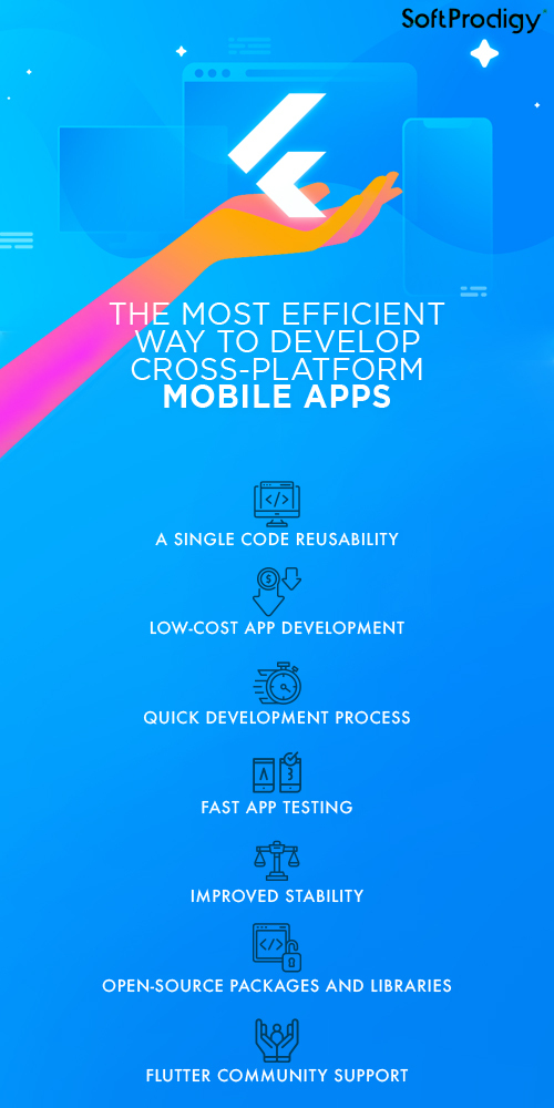 The Most Efficient Way to Develop Cross-Platform Mobile Apps